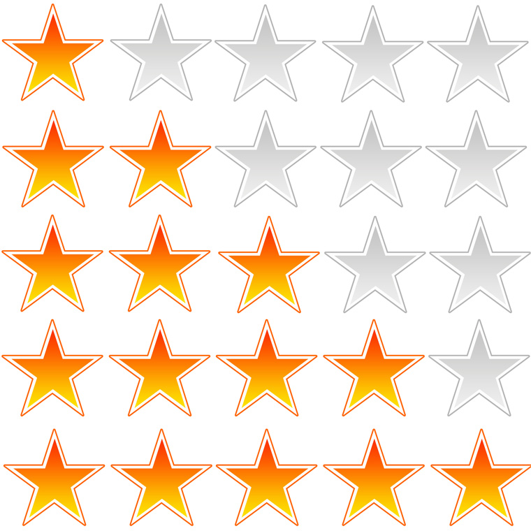 star ratings