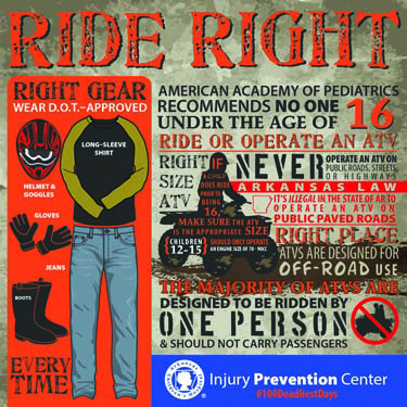 Ride Right tips in infographic
