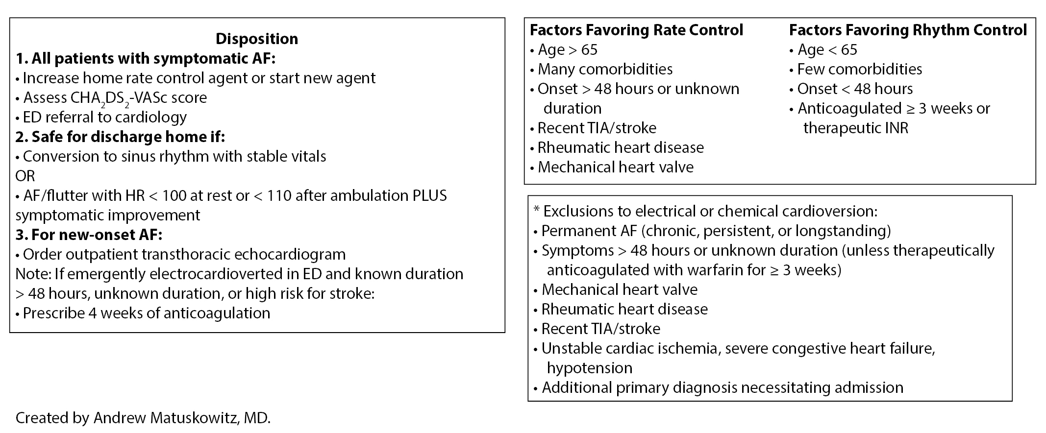 Evidence-based Management of Atrial Fibrillation in the
